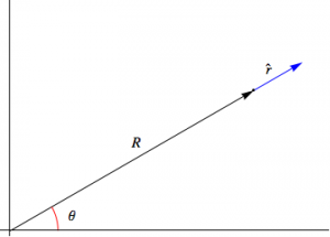 R_polar_position_vector