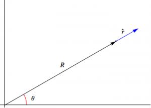 R_polar_position_vector